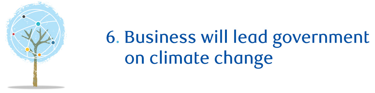 6. Business will lead government on climate change